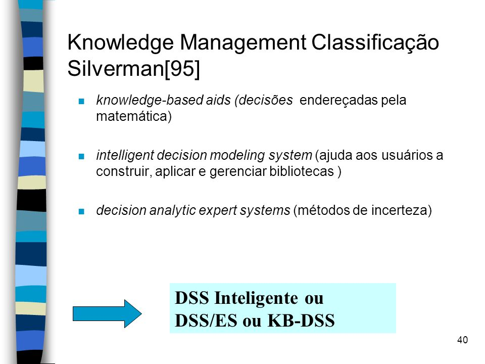 Knowledge Management Classificação Silverman[95]